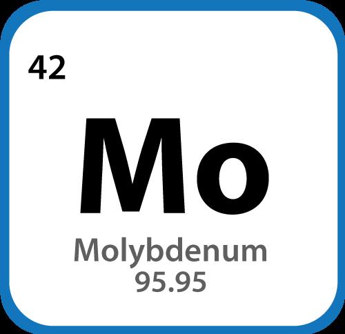 Elements-Mo